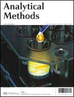 Analytical Methods, 2012, Issue 4, Outside front cover