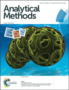 Cover image for Analytical Methods issue 2