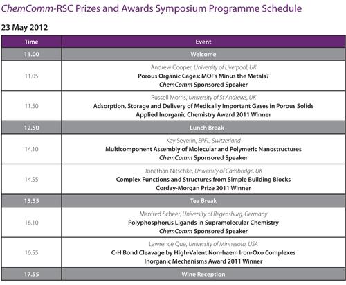 ChemComm-RSC Prizes and Awards Symposium programme