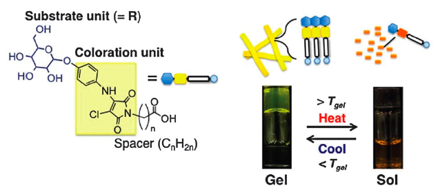Hamachi's gelator molecules
