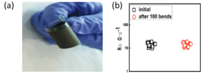 Carbon-based electrode undergoing a bending test and sheet resistivity data