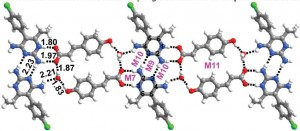Knowledge-based hydrogen bond prediction and the synthesis of salts and cocrystals of the anti-malarial drug pyrimethamine with various drug and GRAS molecules