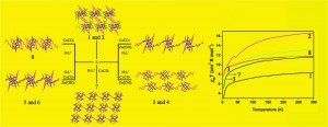 A series of tetranuclear-cluster-containing complexes based on pendent-arm macrocyclic ligand and different carboxylates: syntheses, structures, photoluminescence, and magnetic properties