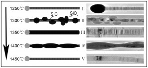 Surface-migration driving uniform amorphous shell on crystalline nanowire: the case of SiC/SiOx core–shell nanowires