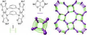 Self-assembly of a chiral three-dimensional manganese(II)–copper(II) coordination polymer with a double helical architecture