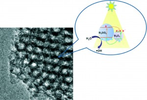 Solar Light Photocatalysis with Bi2O3/Bi2SiO5 Nanoheterostructure in situ Formed in Mesoporous SiO2 Microspheres