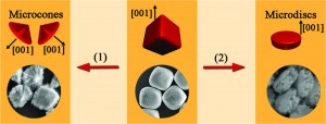 Top-down fabrication of hematite mesocrystals with tunable morphologies