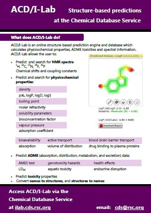 ACD/I-Lab