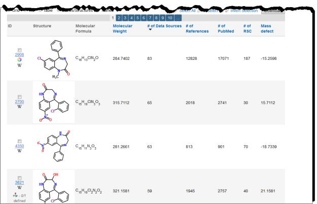Susan Richardson – Page 2 – ChemSpider Blog