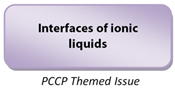 Interfaces of ionic liquids PCCP Themed issue