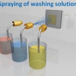 7) Spray coating