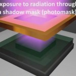 Photolithography technique