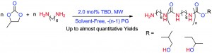 Highly efficient isocyanate-free microwave-assisted synthesis of [6]-oligourea