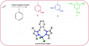 Tandem ethylene oligomerisation and Friedel-Crafts alkylation of toluene catalysed by bis-(3,5-dimethylpyrazol-1-ylmethyl)benzene nickel(II) complexes and ethylaluminum dichloride