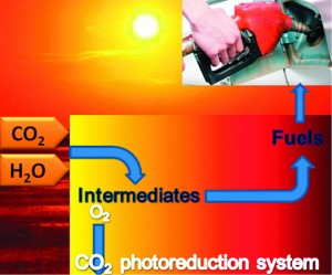Recent advances in the photocatalytic CO2 reduction over semiconductors
