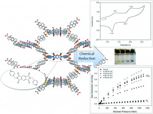 Enhancing selective CO2 adsorption via chemical reduction of a redox-active metal–organic framework