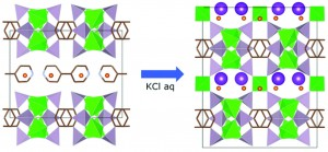 Formation of zeolite-like zinc 1,3,5-benzenetriphosphonate open-frameworks by topotactic pillaring of anionic layers