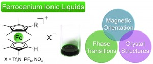 Organometallic ionic liquids from alkyloctamethylferrocenium cations: thermal properties, crystal structures, and magnetic properties
