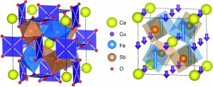 tration relieved ferrimagnetism in novel A- and B-site-ordered quadruple perovskite