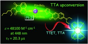 Visible light-harvesting trans bis(alkylphosphine) platinum(II)-alkynyl complexes showing long-lived triplet excited states as triplet photosensitizers for triplet–triplet annihilation upconversion