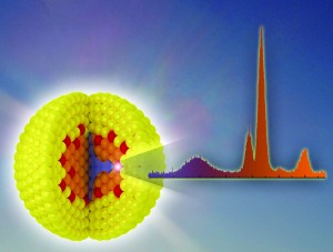 Europium doped In(Zn)P/ZnS colloidal quantum dots
