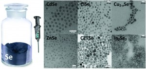 Synthesis of metal selenide colloidal nanocrystals by the hot injection of selenium powder