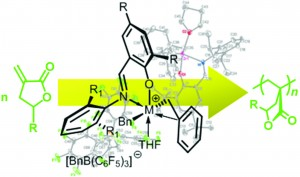 Chiral and achiral (imino)phenoxy-based cationic group 4 non-metallocene complexes as catalysts for polymerization of renewable α-methylene-γ-butyrolactones