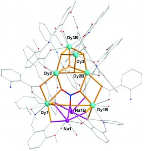 Synthesis, structures and magnetic properties of a family of nitrate-bridged octanuclear [Na2Ln6] (Ln= Dy, Tb, Gd, Sm) complexes