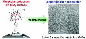 Dispersed Ru nanoclusters transformed from a grafted trinuclear Ru complex on SiO2 for selective alcohol oxidation