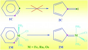 Ring contraction of six-membered metallabenzynes to five-membered metal–carbene complexes: a comparison with organic analogues
