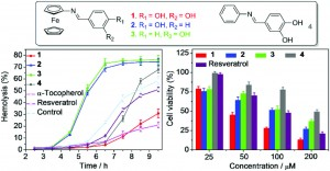 Synthesis and biological evaluation of hydroxyl-substituted Schiff-bases containing ferrocenyl moieties