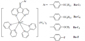 Structure of ruthenium complexes synthesized and 'zone of clearance' assay results.