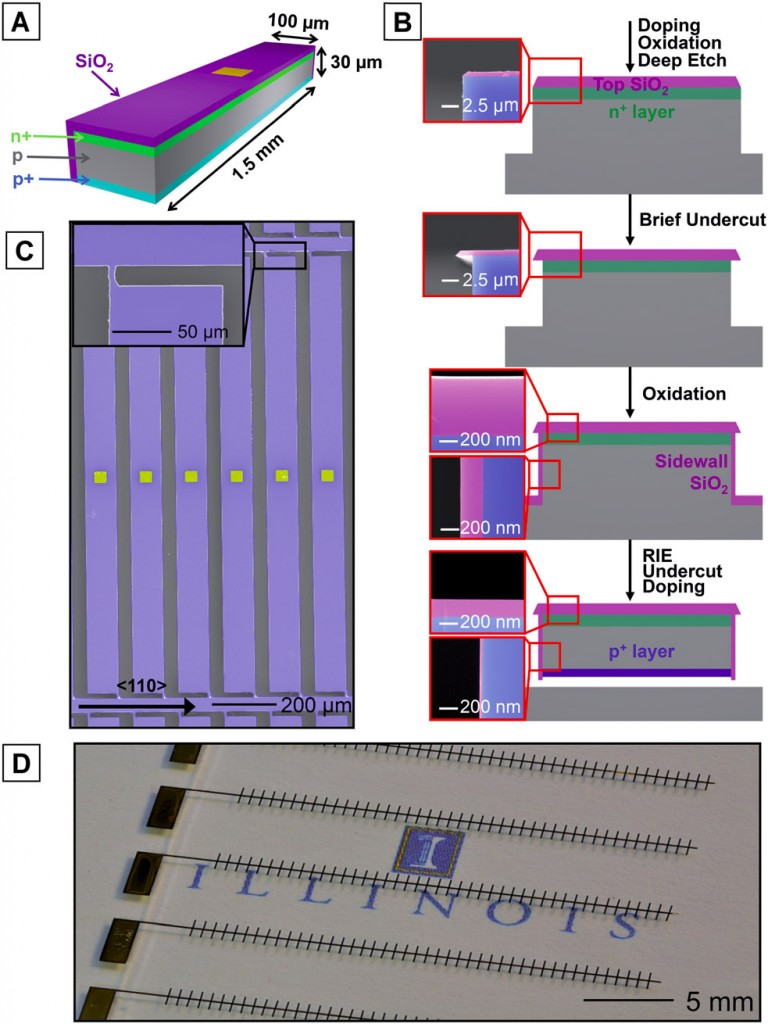 Schematic of silicon solar microcell fabrication process and SEM and optical microscope images of fabricated cells
