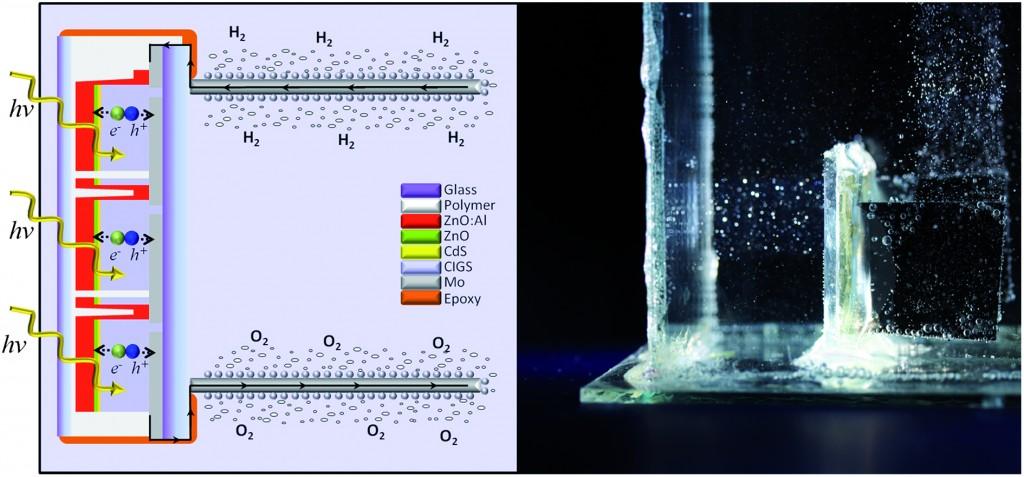 Solar Water Splitting 10 Solar To Hydrogen Conversion