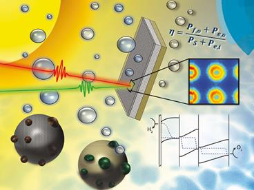 Cover image for EES showing a representation of photocatalysis