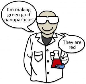 gold nano synthesis