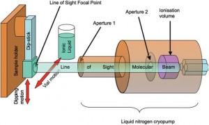 scheme of experimental setup