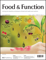 Food & Function Issue 1