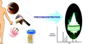 Schematic showing current developments in clinical sample preconcentration prior to elemental analysis by atomic spectrometry: a comprehensive literature review