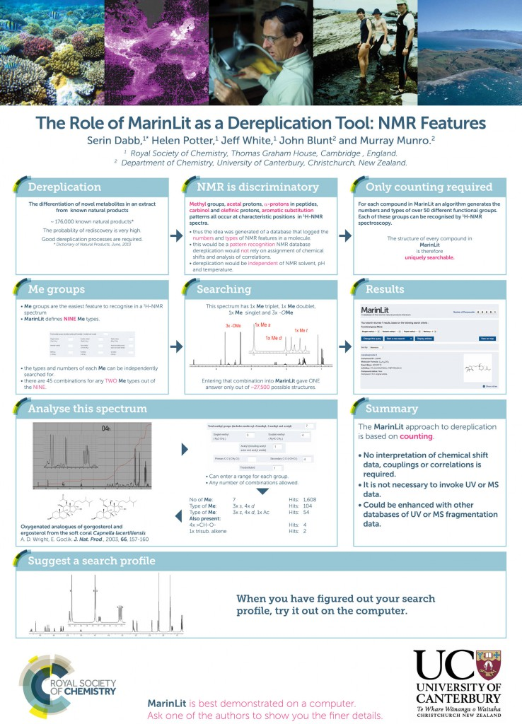 A poster titled: The Role MarinLit as a Dereplication Tool: NMR Features