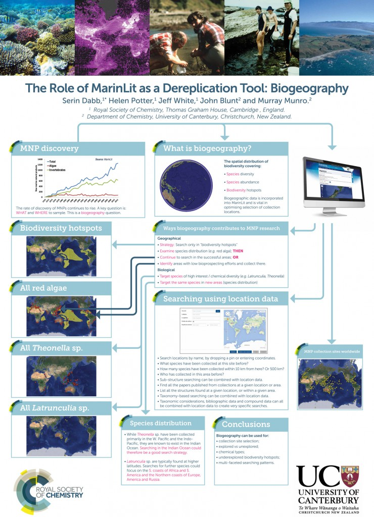 Poster titled The Role of MarinLit as a Dereplication Tool: Biogeography