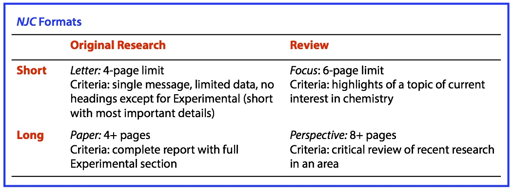 Specifications for NJC manuscript formats