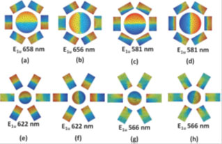 Figure from DOI: 10.1039/C2NR33292B