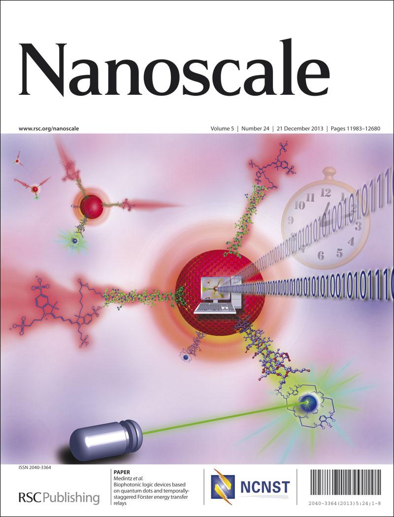 Uncategorized Nanoscale Blog