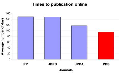 frank schaffer publications worksheets answers