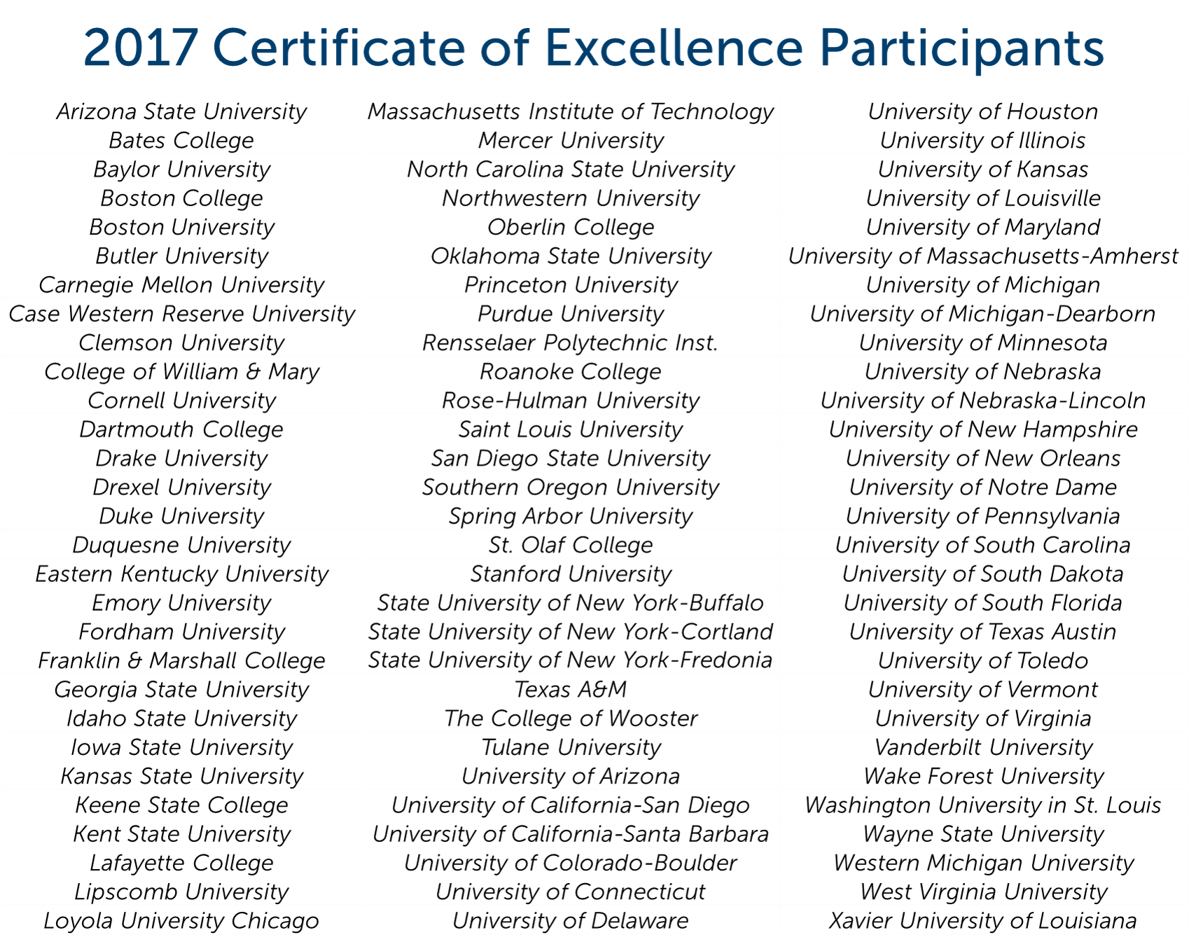 The Royal Society Of Chemistry Certificate Of Excellence Returns For
