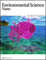 Environmental Science: Nano cover
