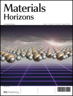 Materials Horizons journal cover