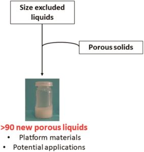 Type 3 porous liquids based on non-ionic liquid phases – a broad and tailorable platform of selective, fluid gas sorbents
