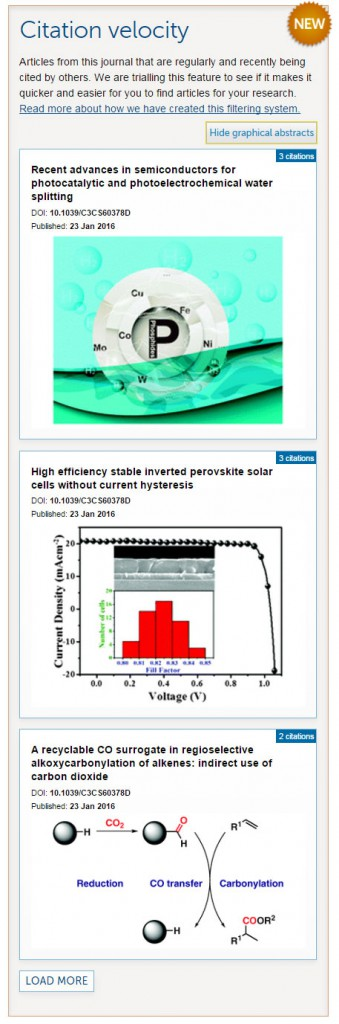 screenshot of royal society of chemistry publishing platform feature citation velocity